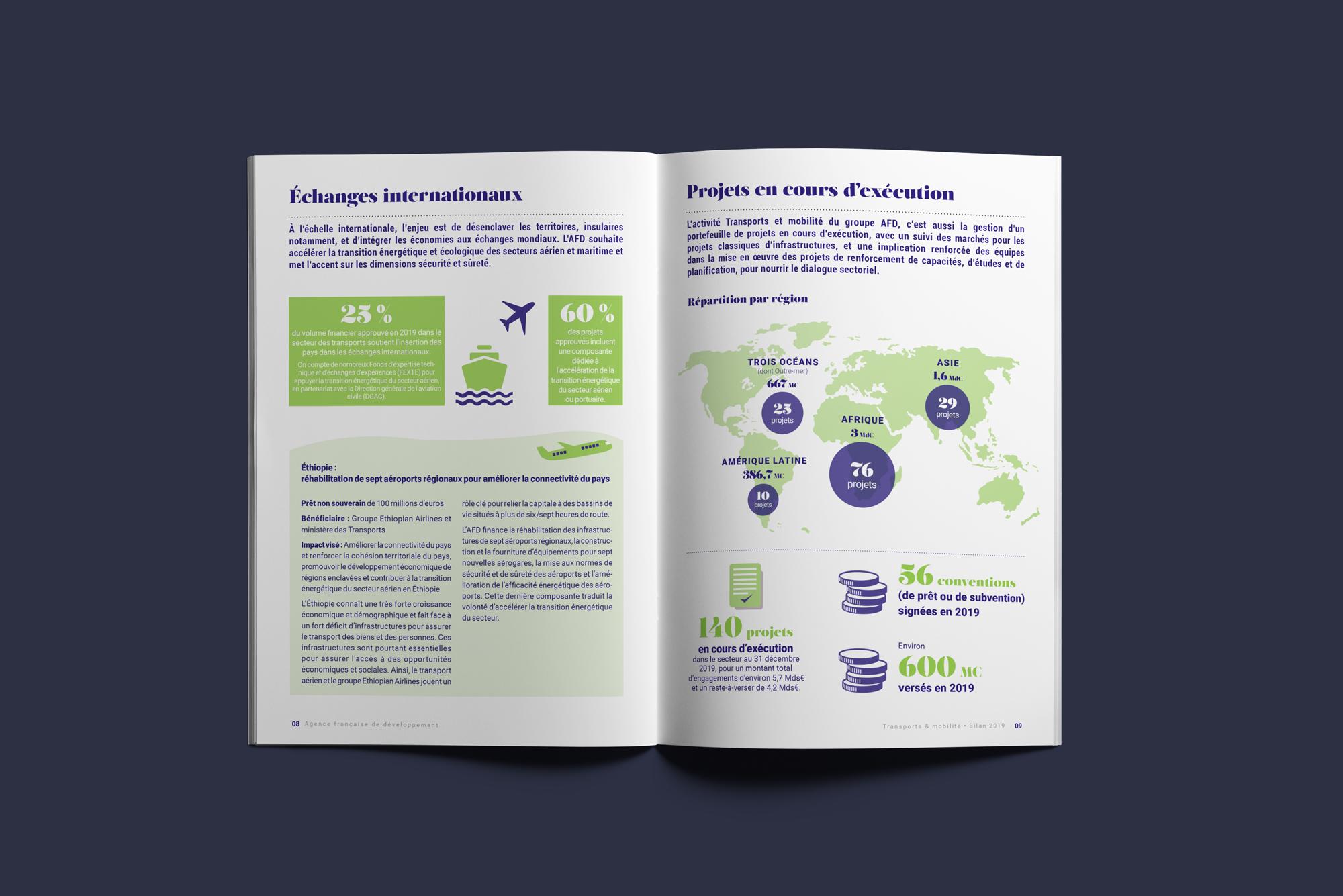 Brochure bilan transports AFD