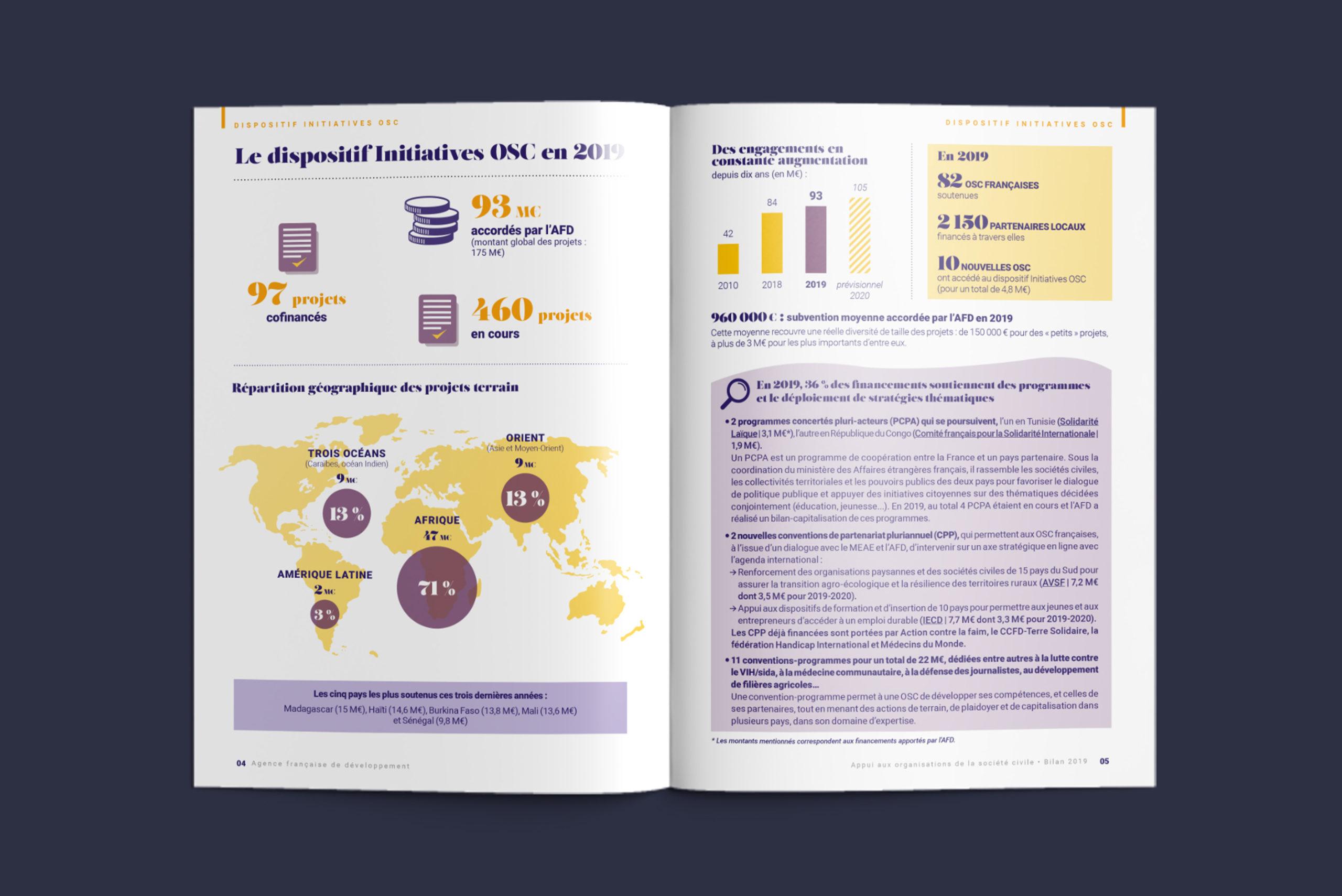 Brochure bilan appui aux OSC AFD