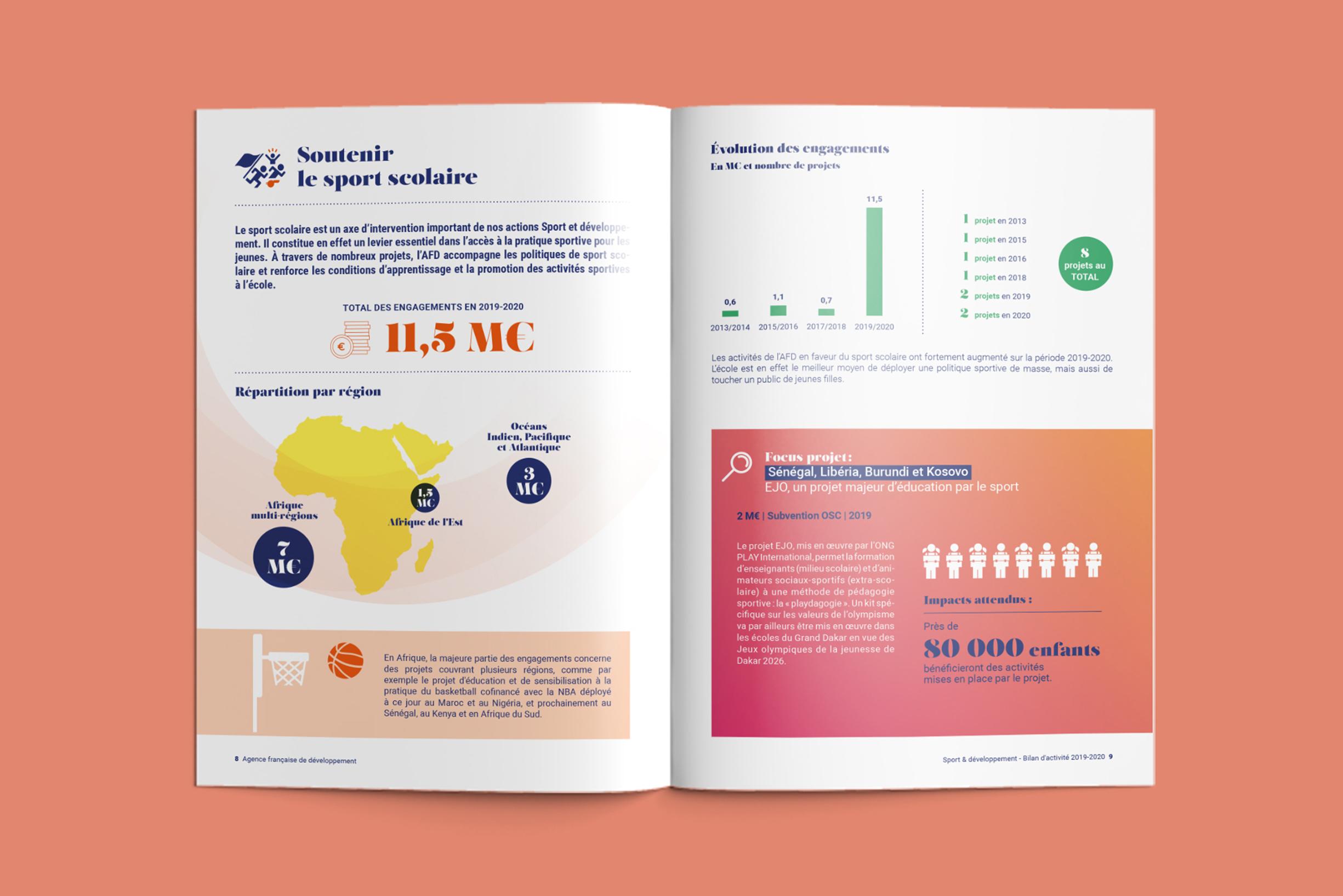 Brochure bilan sport et développement AFD